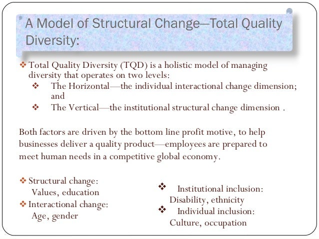 managing workplace diversity essay Perspectives of managing diversity organizations have to follow the many guidelines to get diversity stick: v they have to focus on getting the best talent out of.