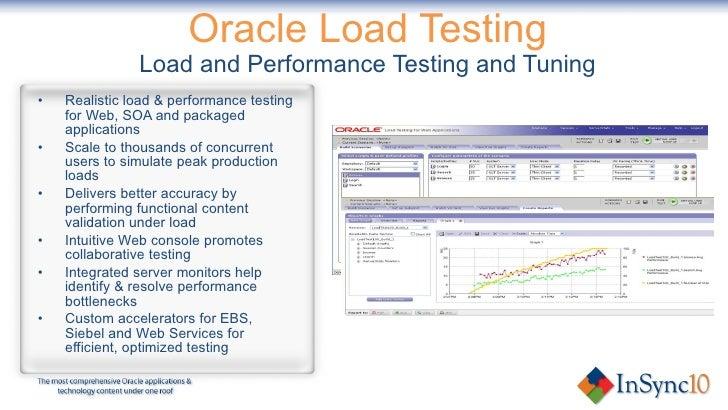managing ebs testing performance configurations change