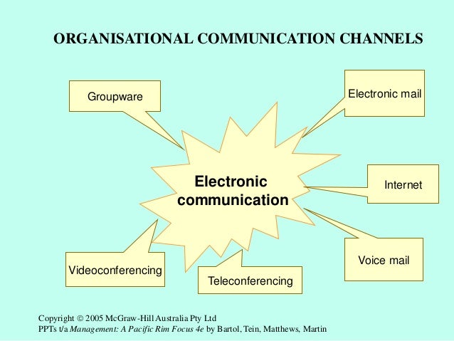what is effective communication channel essay Short essay on communication and development they are required to develop and use effective communication strategies in order to play short essay on the.