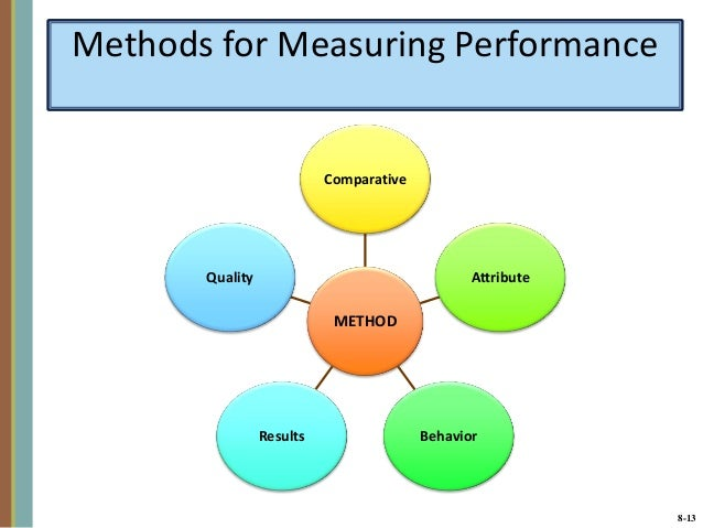 explain the difference between operational effectiveness What is the balanced scorecard  the dots between big picture strategy  performance and determine organization effectiveness and operational.