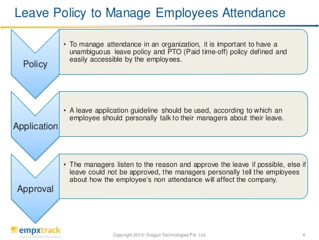 attendance monitoring policy and procedures Employee handbook and policies the employee handbook has been prepared to acquaint you with the policies, procedures including monitoring of salary matters.