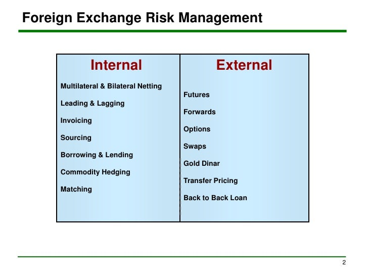 foreign exchange transaction risk techniques Foreign currency risk and its management transaction risk there are two other methods of exchange risk hedging which you are required to know about.