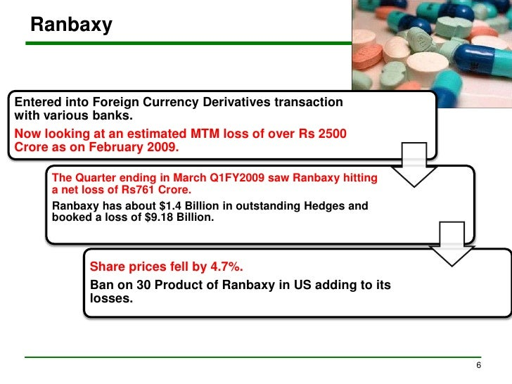 Forex risk management in indian banks