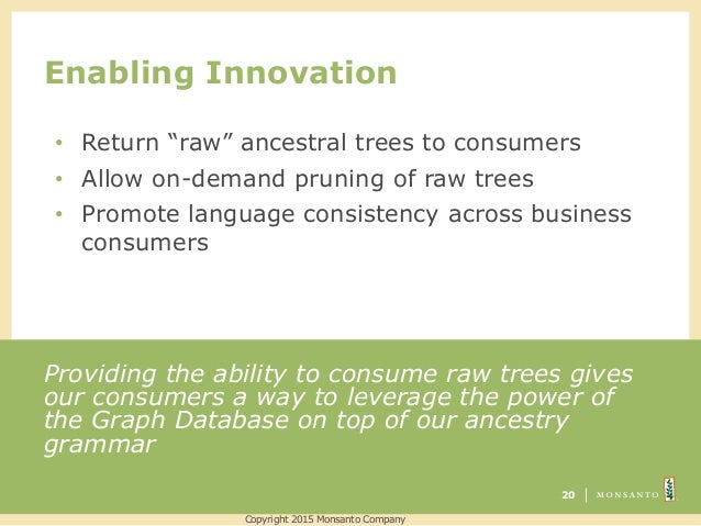 Enabling Innovation Providing the ability to consume raw trees gives our consumers a way to leverage the power of the Grap...