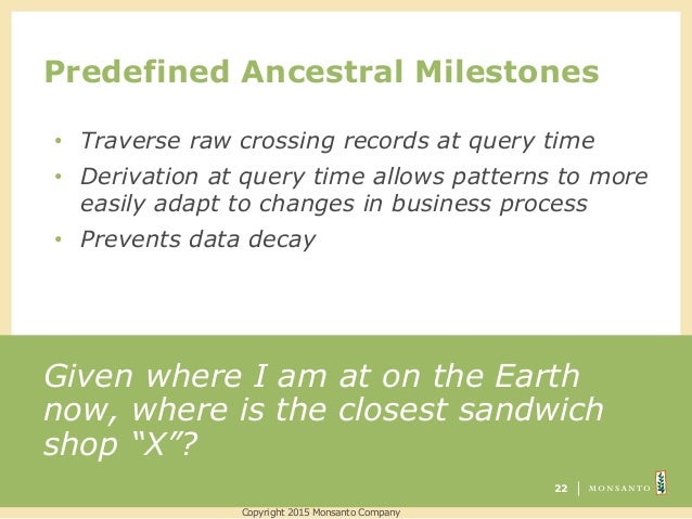 """Predefined Ancestral Milestones Given where I am at on the Earth now, where is the closest sandwich shop """"X""""? 22 Team iden..."""