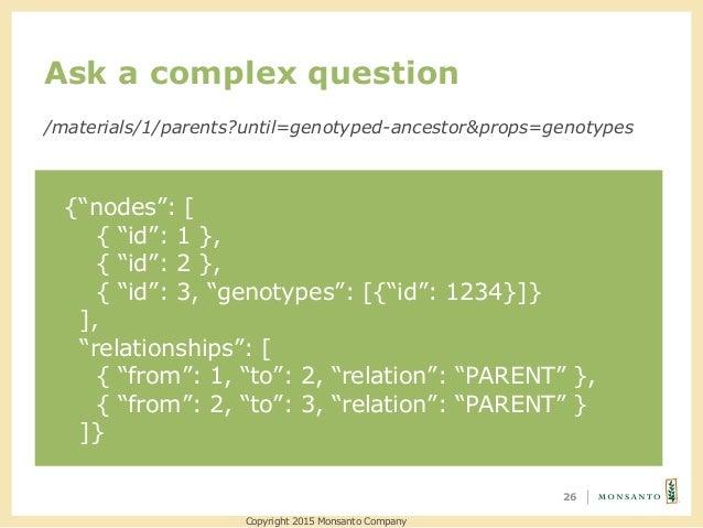 """Ask a complex question 26 /materials/1/parents?until=genotyped-ancestor&props=genotypes {""""nodes"""": [ { """"id"""": 1 }, { """"id"""": 2..."""