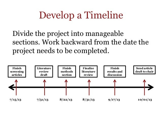 managing graduate writing projects