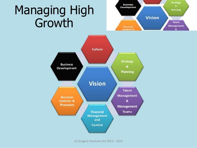 Managing high growth management training programme outline
