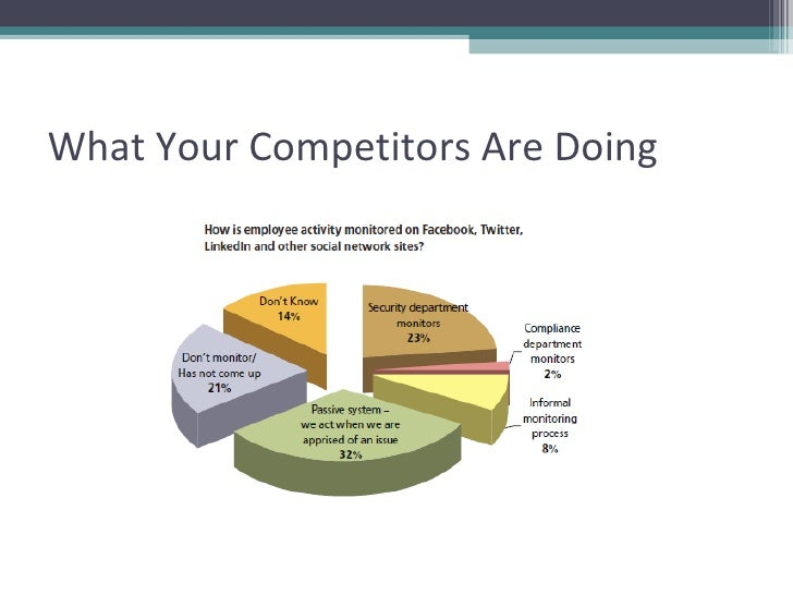 What Your Competitors Are Doing