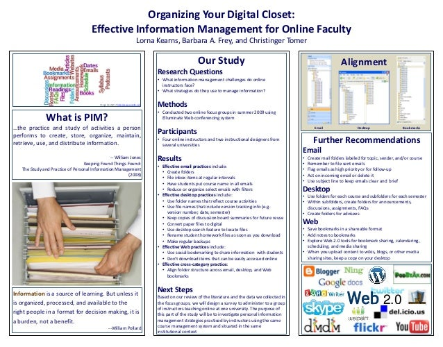 Organizing Your Digital Closet: Effective Information Management for Online Faculty Lorna Kearns, Barbara A. Frey, and Chr...
