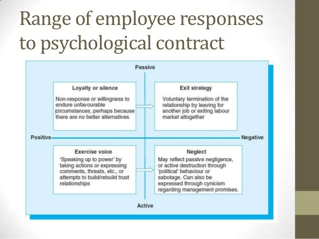 psychological contract theories of managing Managing the psychological contract is the first book which shows how the psychological contract can be used in practice in it michael wellin advocates going beyond the traditional static view of the psychological contract between the organisation and its employees.