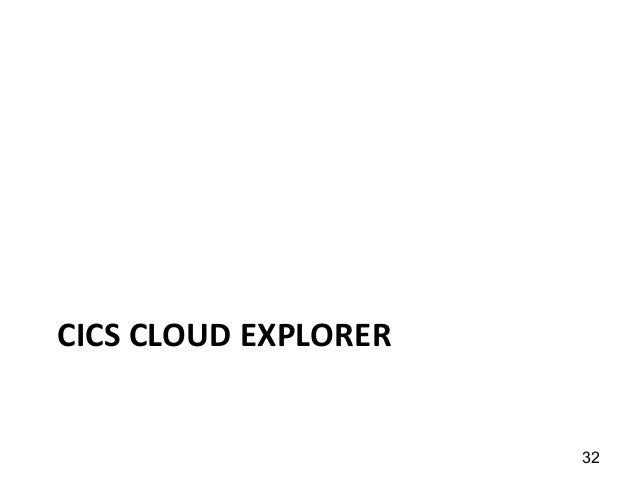 CICS  CLOUD  EXPLORER  32