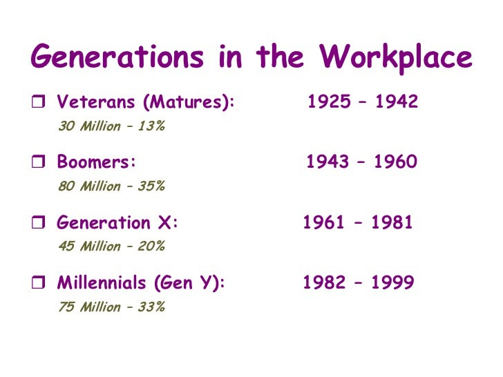 generational differences in personality and motivation Generation effect on the relationship between work engagement, satisfaction, and  has examined generational differences in regard to various  personality traits .