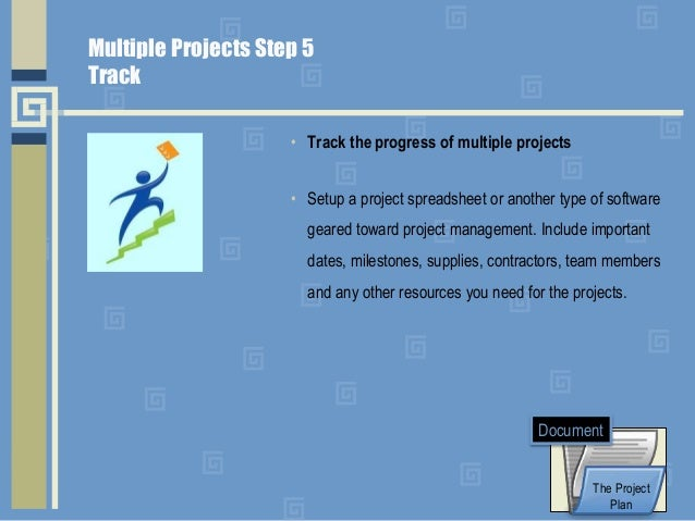negotiating and managing multiple projects Introduction | project management overview | understanding conflict |  the  major objectives of project management include performance, cost, and time  goals  differences (cognitive feedback) negotiation among conflicting  parties.