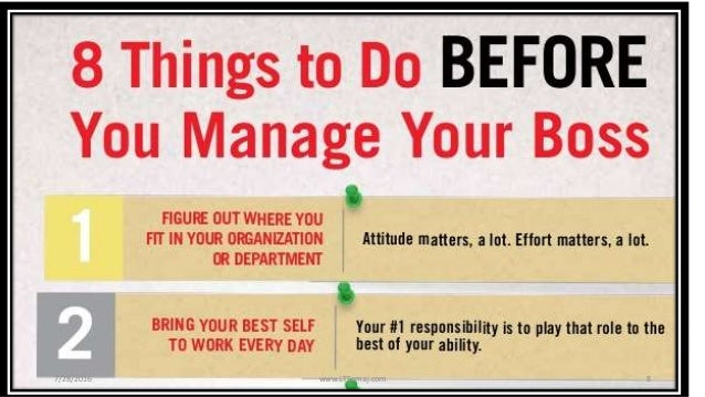 managing your boss Harvard business reviewharvard business school casesharvard business press bookshbsp corporate learning hbr in brief managing your boss.
