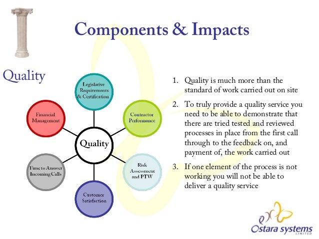 Managing Performance In Fm The Three Pillars Of Fm