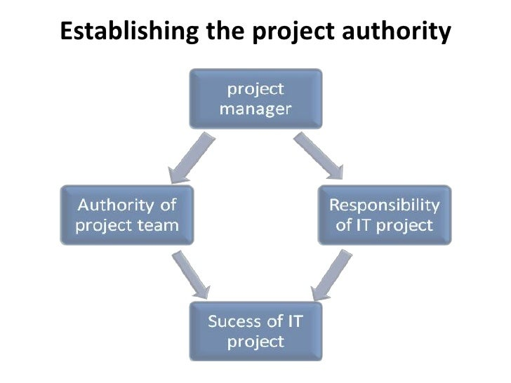 cango project management and team Two of the most challenging and significant components involved in realizing projects that succeed are planning the project and assembling the team, components which directly affect each other but which are generally perceived as contrary elements, as hard (project planning) and soft (team-building) this article.