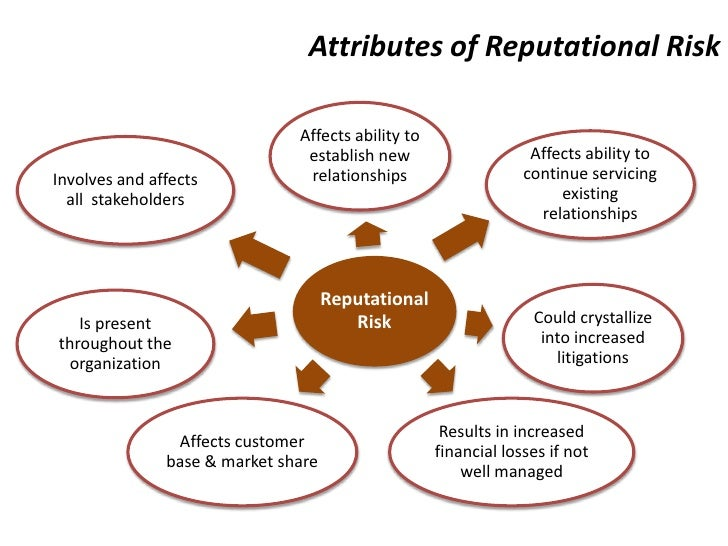 10 Keys for Executives to Manage Reputation Risk