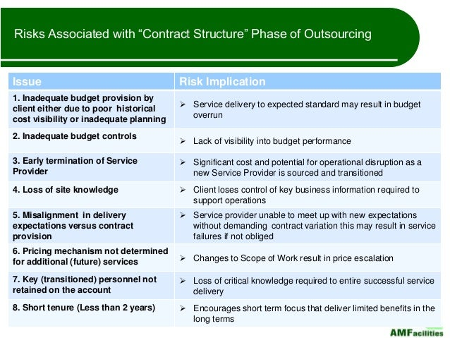outsourcing risk 3 what is outsourcing outsourcing is where a company utilizes external resources of a specialized firm to perform the insurance and risk management function.