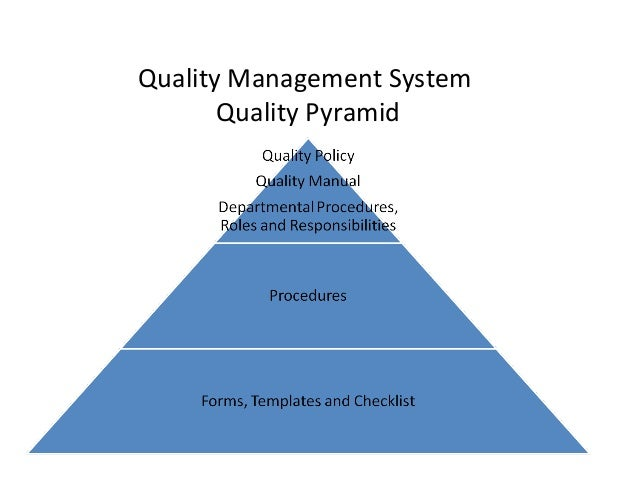 organizational systems and quality leadership 3 essay Organizational systems and quality leadership essay sample a complete a root cause analysis ( rca ) that takes into consideration causative factors that led to the lookout event ( this patient's result ) .
