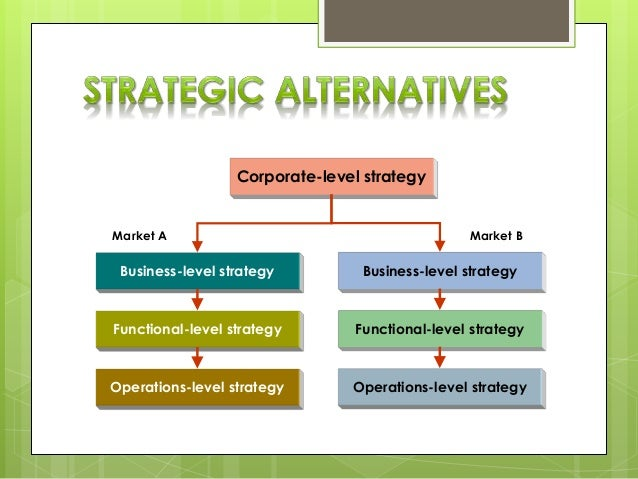 managing strategy A risk management strategy can be developed and implemented by even the smallest of groups or projects or built into a complex strategy for a multi-site international organisation the process of identifying and reviewing the risks that you face is known as risk assessment.