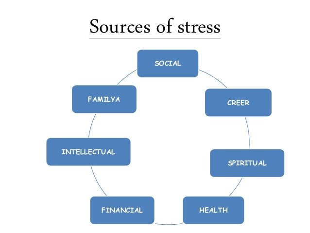 spirituality and the physiology of stress Physiology of stress to understand the stress response, we must possess a  fundamental  mental, emotional, or spiritual nature, repeated physical.