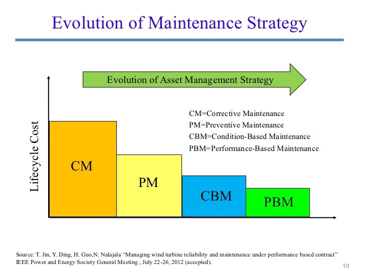 condition based maintenance vs phase based Make cadet training count  out-of phase maintenance applies to scheduled or condition-based maintenance which is needed at.