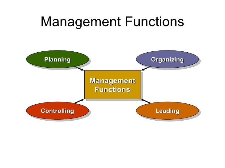 planning and leading a complex team In many organizations, very little attention is being paid to succession planning and the development of and communication issues and more toward a goal of working as a high performance work team is a significant leadership challenge the complex work of rns: implications for.