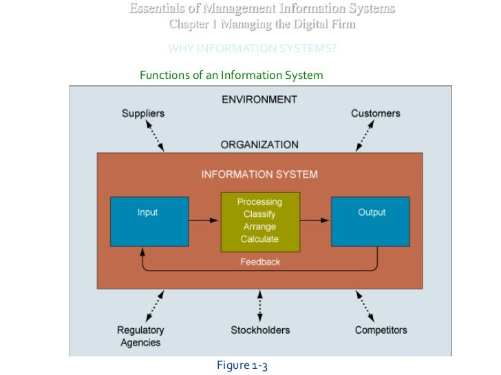 information management in support of the digital firm But now, with the management information systems managing the digital firm solution manual, you will be able to have your homework problems solved readily reduces the hassle and stress of your student life.