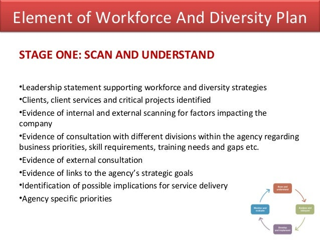 workforce diversity management Why adopt workplace diversity management a diverse workforce that is well-managed can bring about better business performance and higher employee engagement.