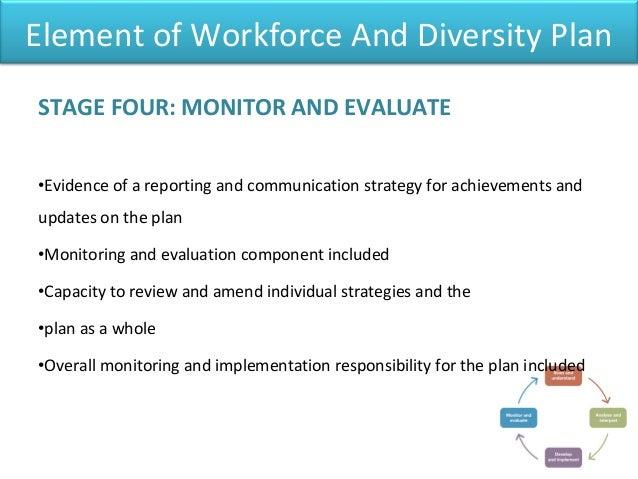 managing workforce diversity Spea v443: managing workforce diversity | syllabus – 1 indiana university school of public and environmental affairs spea v443: managing workforce diversity.