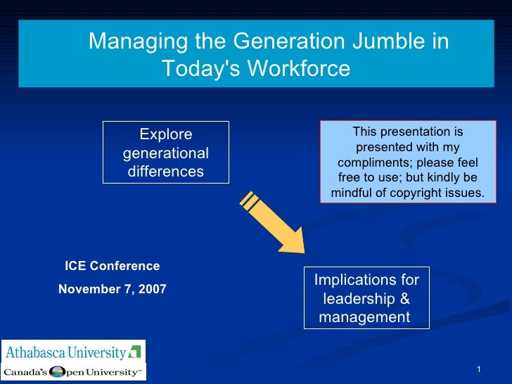 Explore generational differences Implications for leadership & management  Managing the Generation Jumble in Today's Workf...