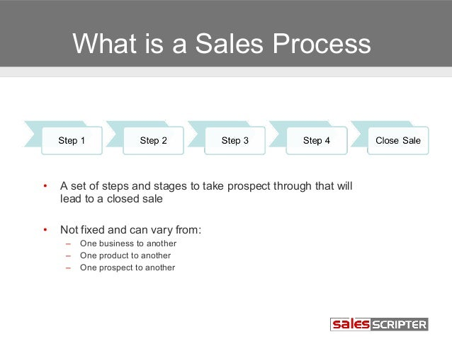 What are the Steps Involved in Planning Process?
