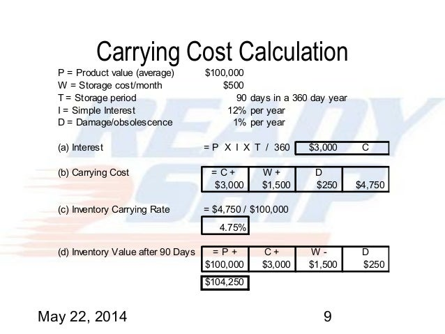 what are the major components of inventory carrying cost Inventory-carrying costs are usually made up of the following elements: i interest charged on the financial investment into inventory ii cost of insurance-covering inventory iii rental or ownership-related costs of the store housing inventory iv cost of personnel and machinery engaged in.