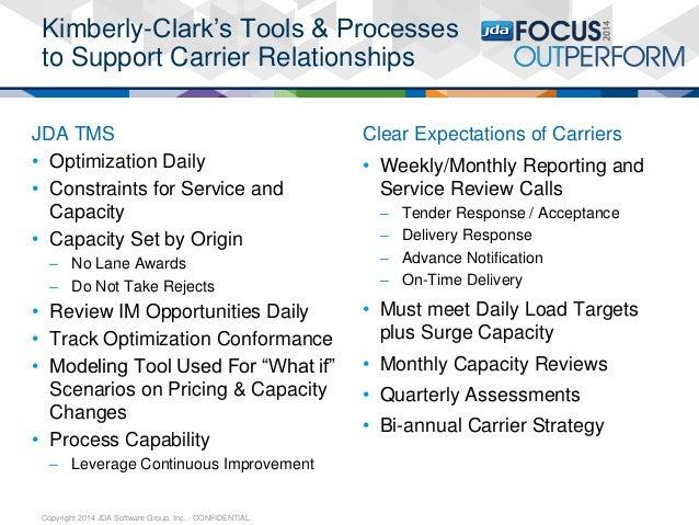 Jda Focus 2014 Managing Transportation Capacity In A