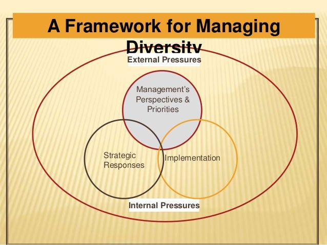 the importance of diversity in management for the business workforce Managers have an important part in diversity  managing diversity as we enter the new millenium, diversity in the workforce is rapidly increasing businesses and organizations are living up to the great melting pot image the.