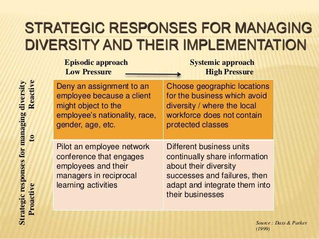 disadvantages of multicultural workforce Advantages of multicultural workforce essay  advantages, and disadvantages of creating and managing a culturally diverse workforce management should examine if.