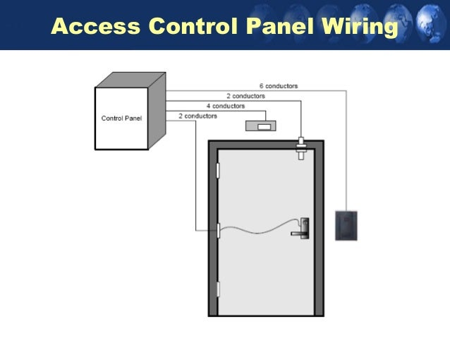 Relay Wiring Diagram For Access Control Gallery Wiring