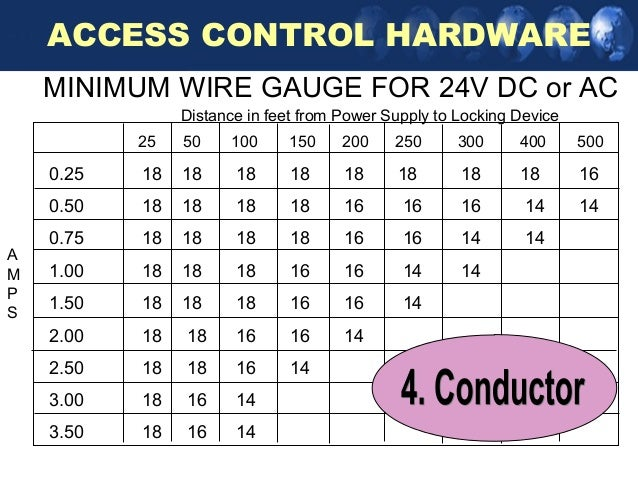 Managing your access control systems 82 638gcbd1361643807 wire size chart for amps and distance images wiring table and rhkeyboard keysfo 479 x 638 keyboard keysfo Choice Image