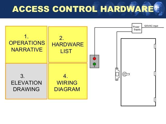 pedestal fan capacitor wiring diagram fan speed control