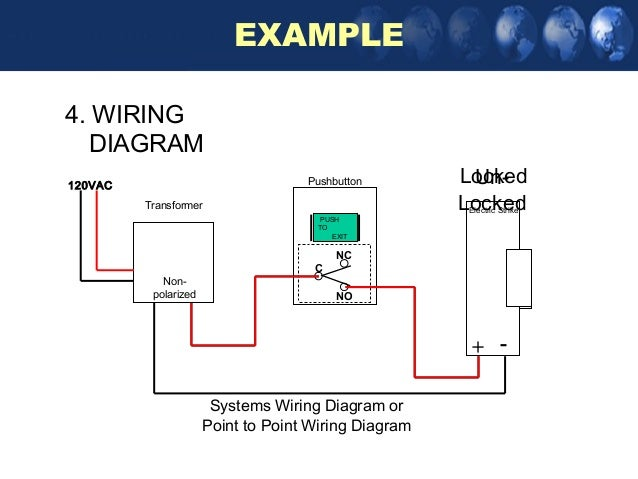 managing your access control systems request to exit wiring diagram #7