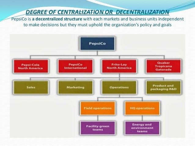Coca cola organisational behaviour theories Coursework Example