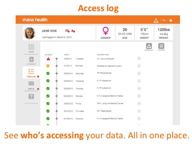 Secure Messaging Communicate with your doctor simply and                  securely.