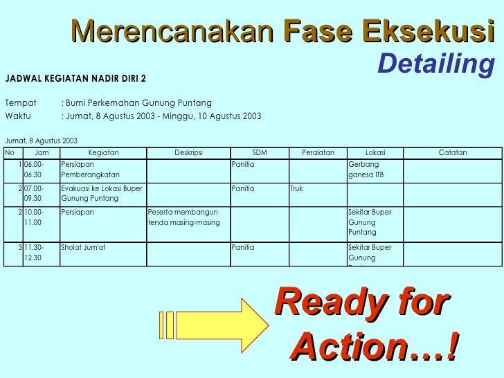 Merencanakan  Fase Eksekusi Detailing Ready for  Action…!