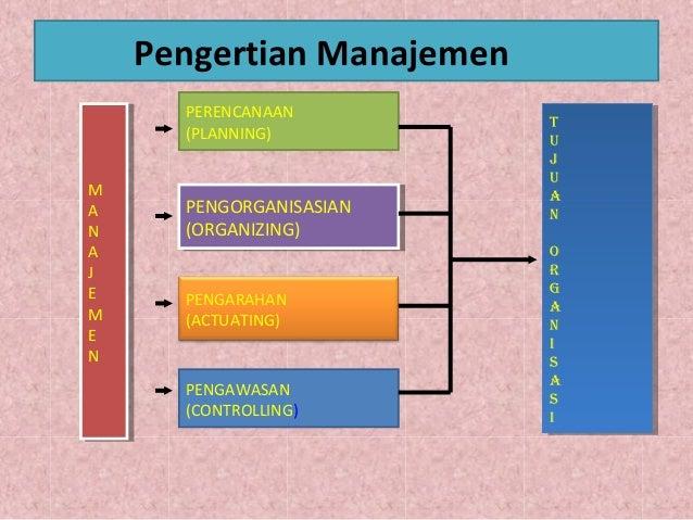 Manajemen 1 Slide 3