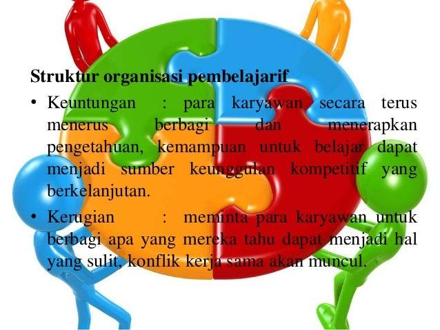 Manajemen bagan desain organisasi