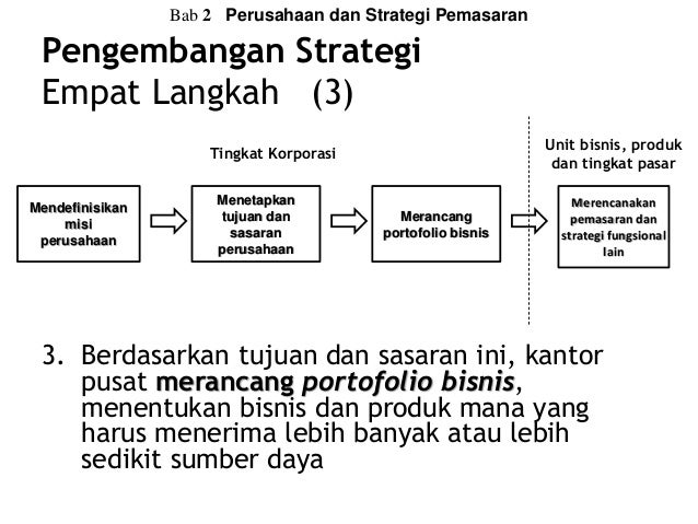 Manajemen Pemasaran Principles of Marketing Philip Kotler & Gary Arms…