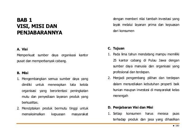 Tata Kelola Manajemen Bisnis Properti Slide 2