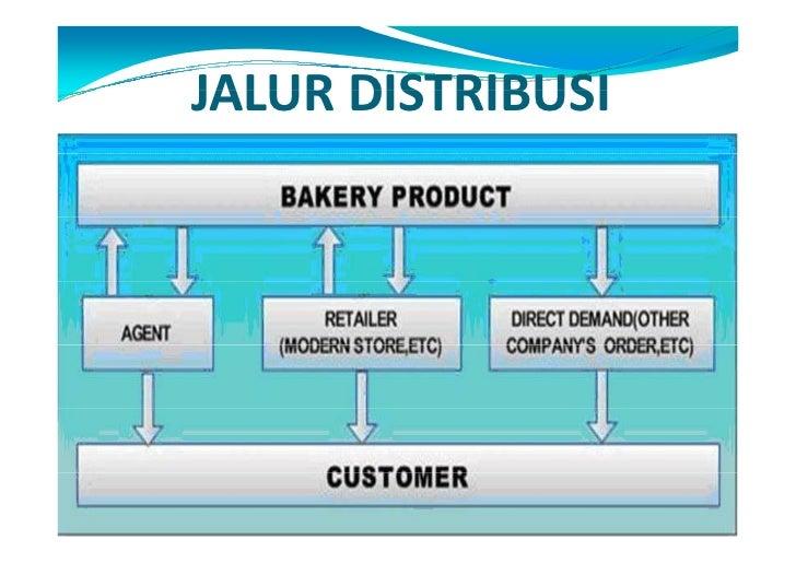 Manajemen produksi sari roti juhaeri pasca sarjana universitas pa jalur distribusijalur distribusi ccuart Choice Image