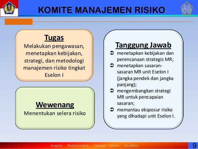 manajemen risiko Manajemen risiko perusahaan manajemen risiko perusahaan merupakan proses dalam merencanakan, mengatur, mengendalikan, dan memantau kegiatan perusahaan untuk.